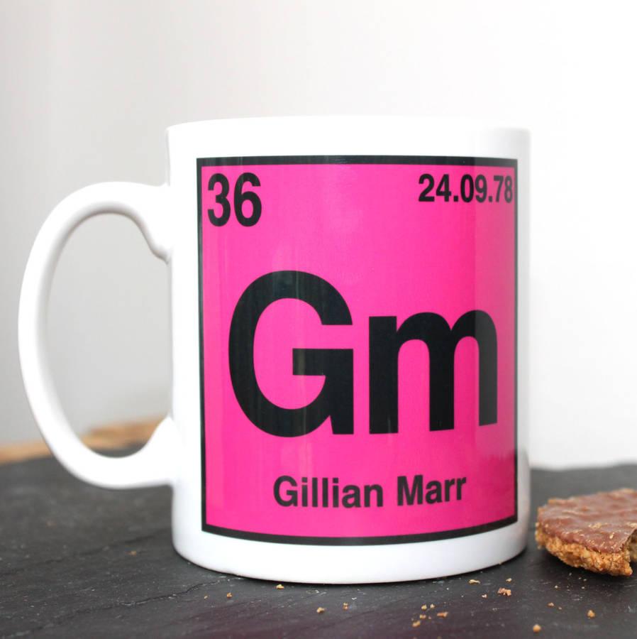 Sku129 01 Periodic Table Mug